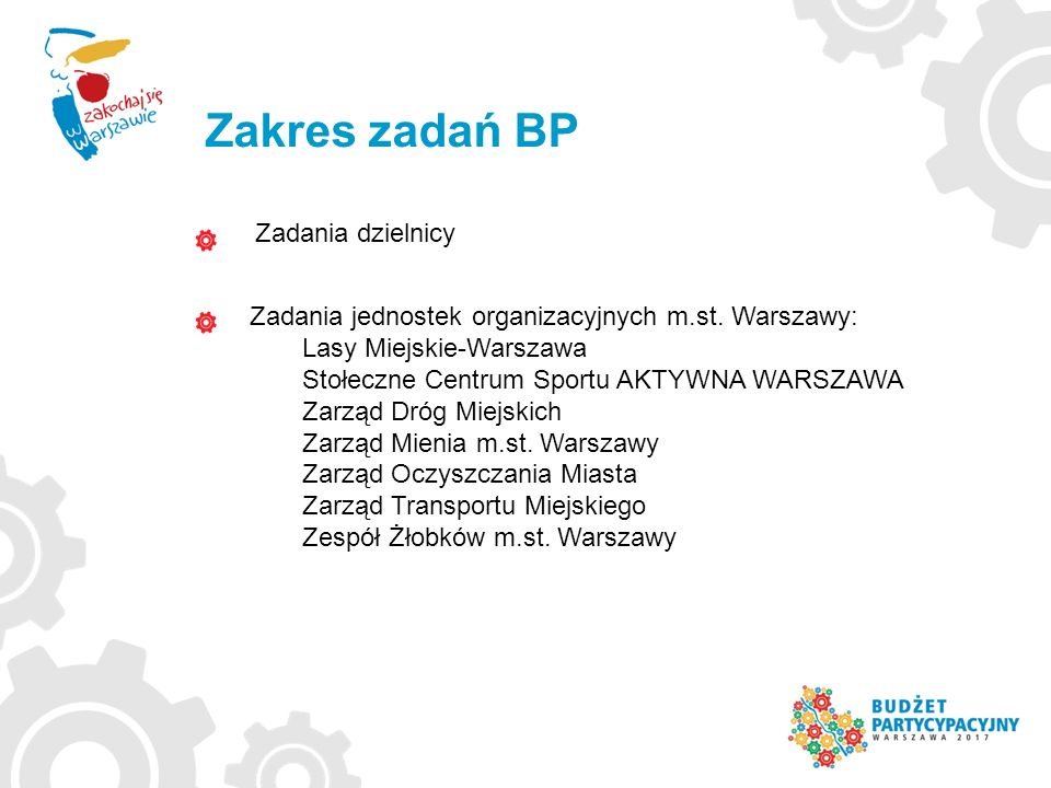 Zakres zadań BP Zadania jednostek organizacyjnych m.st.