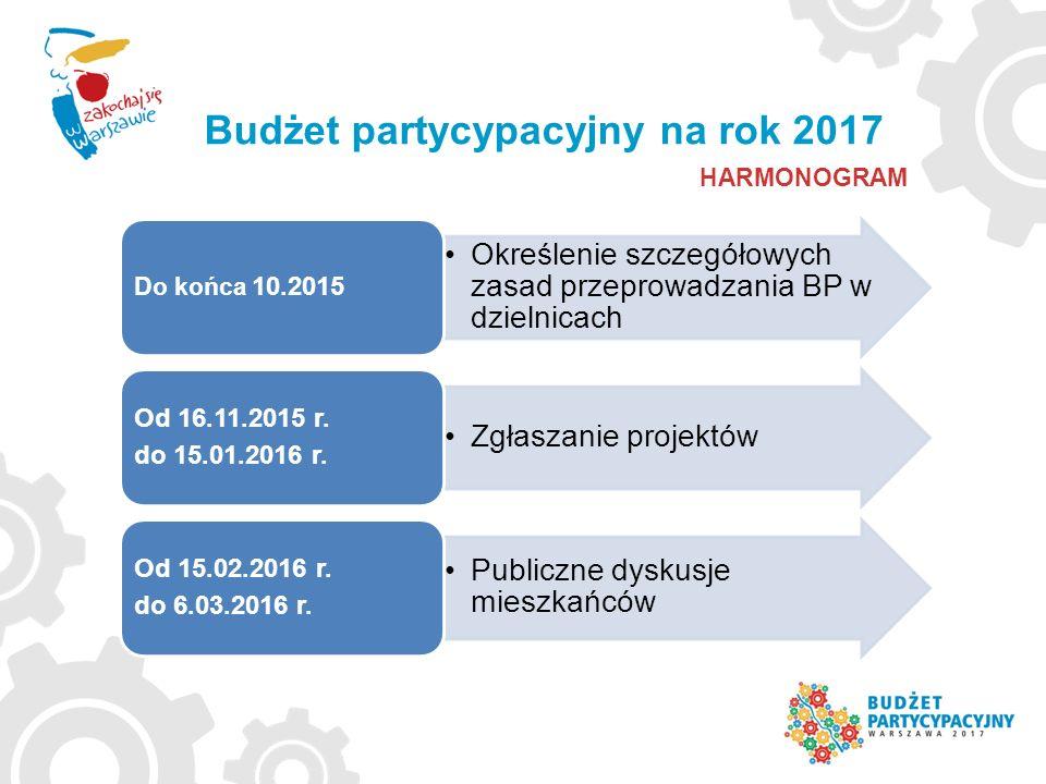 Budżet partycypacyjny na rok 2017 HARMONOGRAM Określenie szczegółowych zasad przeprowadzania BP w dzielnicach Do końca 10.2015 Zgłaszanie projektów Od 16.11.2015 r.