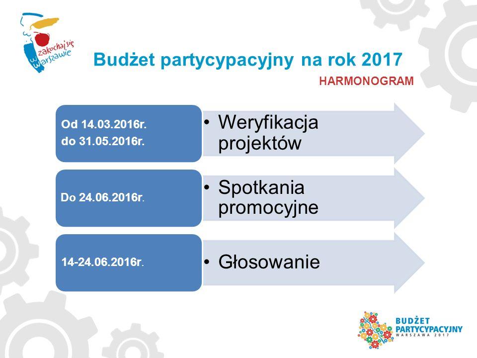 Budżet partycypacyjny na rok 2017 HARMONOGRAM Weryfikacja projektów Od 14.03.2016r. do 31.05.2016r. Spotkania promocyjne Do 24.06.2016r. Głosowanie 14