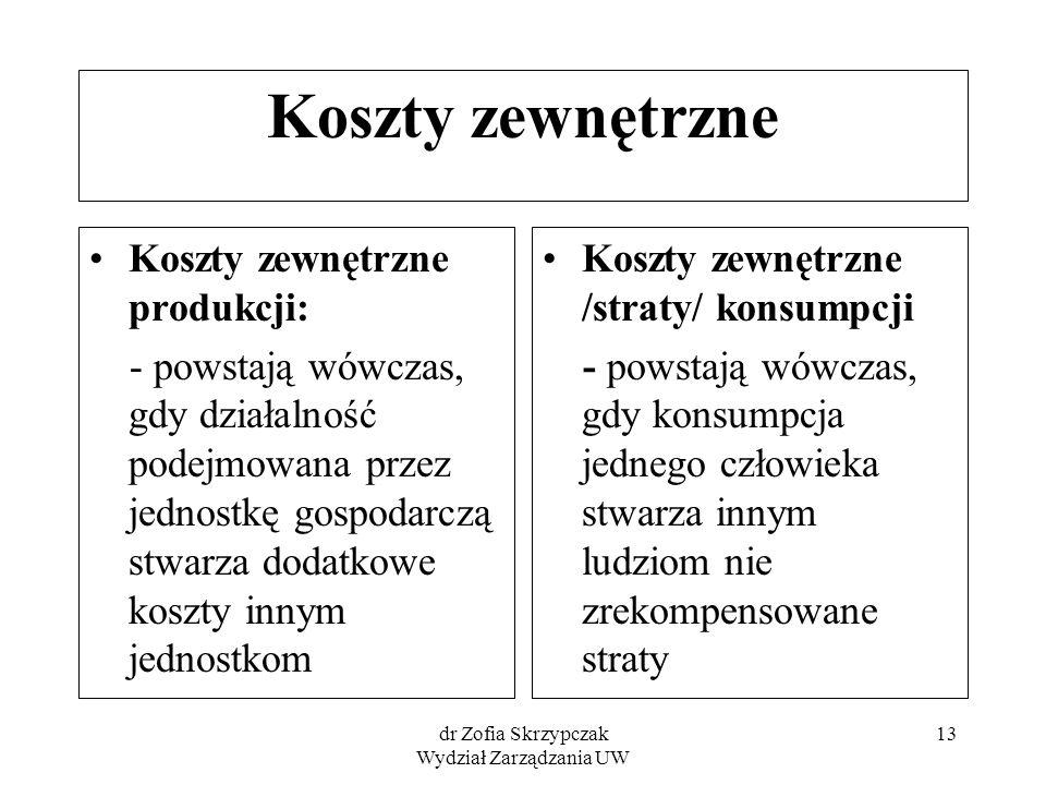 dr Zofia Skrzypczak Wydział Zarządzania UW 13 Koszty zewnętrzne Koszty zewnętrzne produkcji: - powstają wówczas, gdy działalność podejmowana przez jed
