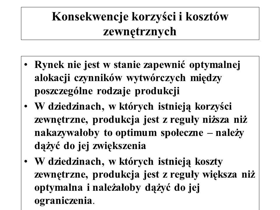 dr Zofia Skrzypczak Wydział Zarządzania UW 16 Konsekwencje korzyści i kosztów zewnętrznych Rynek nie jest w stanie zapewnić optymalnej alokacji czynni