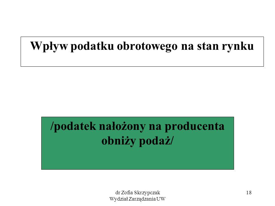 dr Zofia Skrzypczak Wydział Zarządzania UW 18 Wpływ podatku obrotowego na stan rynku /podatek nałożony na producenta obniży podaż/