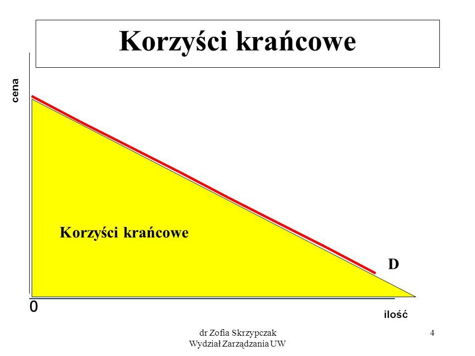 dr Zofia Skrzypczak Wydział Zarządzania UW 4 Korzyści krańcowe ilość cena 0 D Korzyści krańcowe
