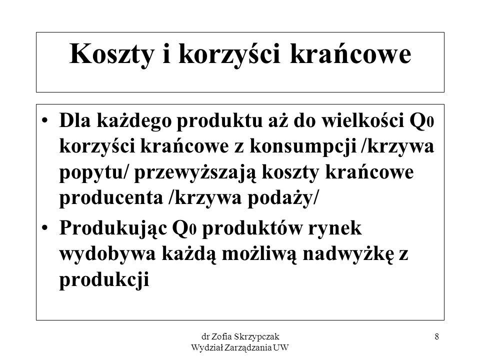 dr Zofia Skrzypczak Wydział Zarządzania UW 8 Koszty i korzyści krańcowe Dla każdego produktu aż do wielkości Q 0 korzyści krańcowe z konsumpcji /krzyw