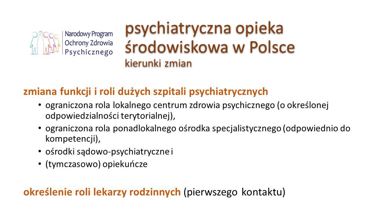 psychiatryczna opieka środowiskowa w Polsce kierunki zmian zmiana funkcji i roli dużych szpitali psychiatrycznych ograniczona rola lokalnego centrum z