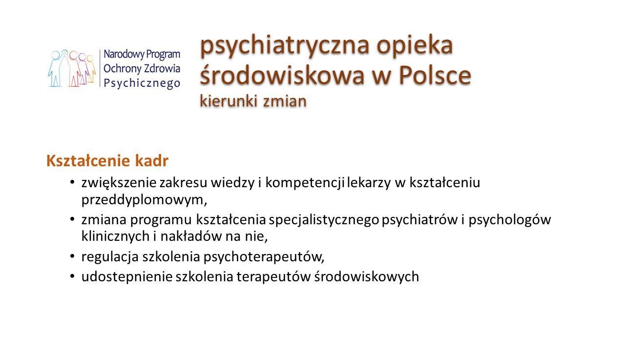 psychiatryczna opieka środowiskowa w Polsce kierunki zmian Kształcenie kadr zwiększenie zakresu wiedzy i kompetencji lekarzy w kształceniu przeddyplom
