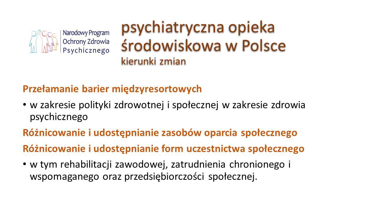 psychiatryczna opieka środowiskowa w Polsce kierunki zmian Przełamanie barier międzyresortowych w zakresie polityki zdrowotnej i społecznej w zakresie