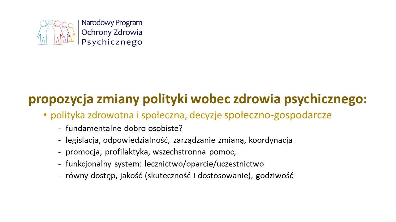 propozycja zmiany polityki wobec zdrowia psychicznego: polityka zdrowotna i społeczna, decyzje społeczno-gospodarcze ‐fundamentalne dobro osobiste? ‐l