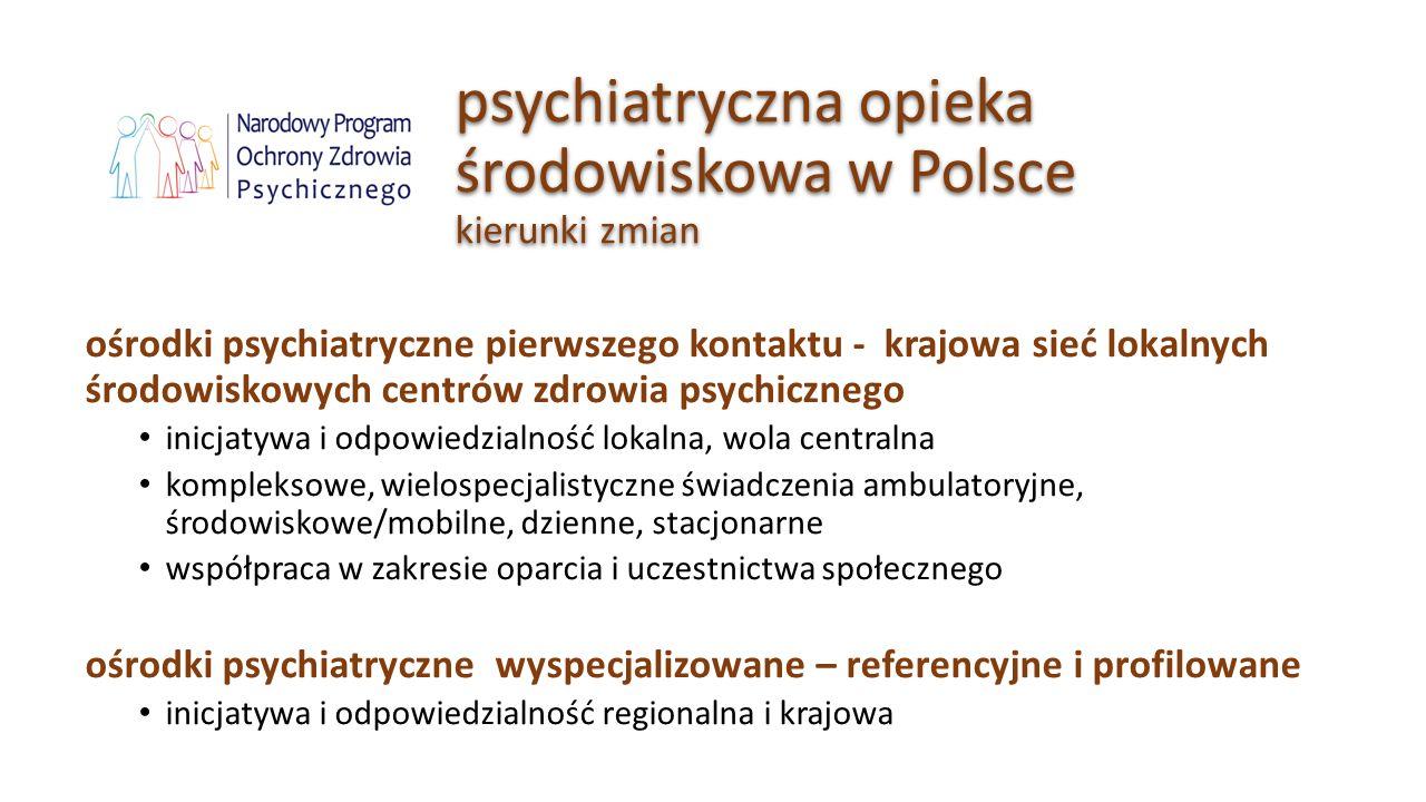 psychiatryczna opieka środowiskowa w Polsce kierunki zmian ośrodki psychiatryczne pierwszego kontaktu - krajowa sieć lokalnych środowiskowych centrów