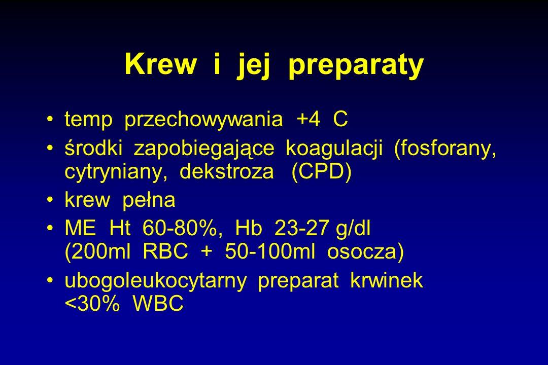 Krew i jej preparaty temp przechowywania +4 C środki zapobiegające koagulacji (fosforany, cytryniany, dekstroza (CPD) krew pełna ME Ht 60-80%, Hb 23-2