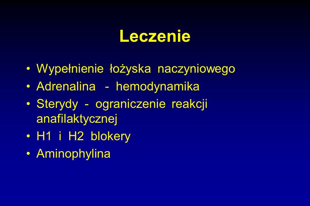 Leczenie Wypełnienie łożyska naczyniowego Adrenalina - hemodynamika Sterydy - ograniczenie reakcji anafilaktycznej H1 i H2 blokery Aminophylina