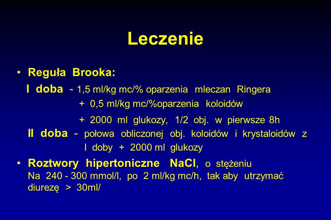 Leczenie Reguła Brooka: I doba - 1,5 ml/kg mc/% oparzenia mleczan Ringera + 0,5 ml/kg mc/%oparzenia koloidów + 2000 ml glukozy, 1/2 obj. w pierwsze 8h