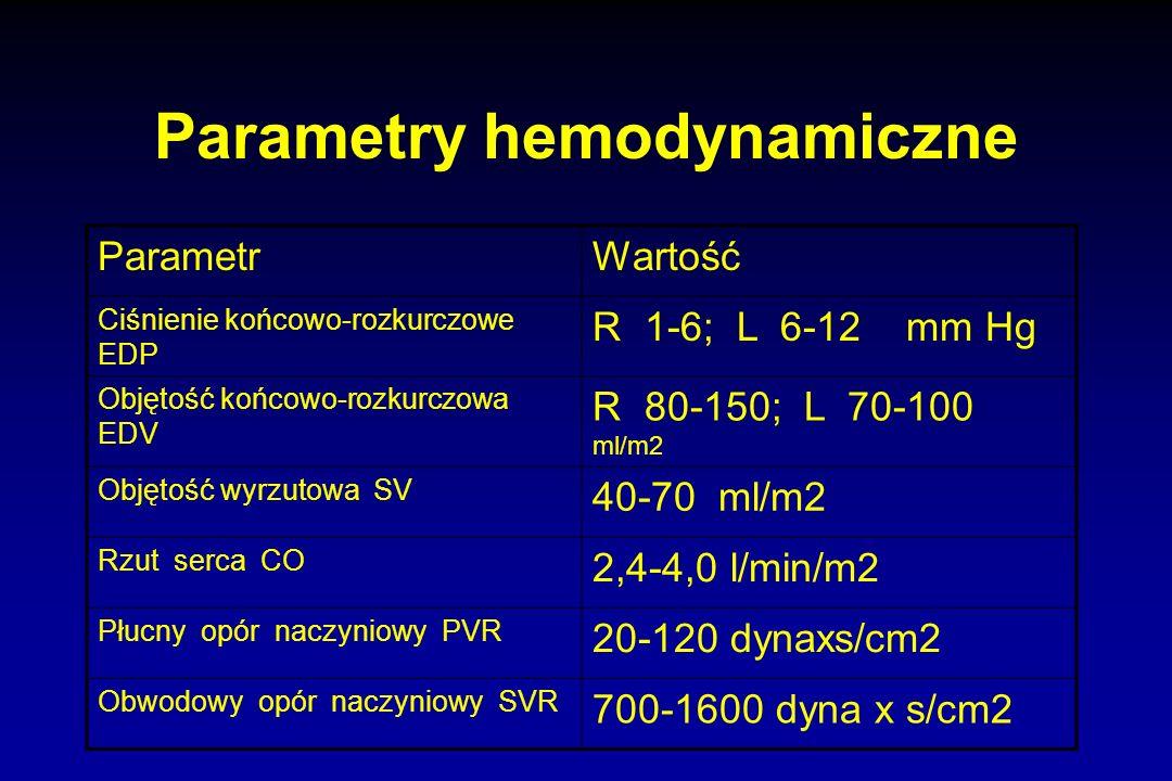 Parametry hemodynamiczne ParametrWartość Ciśnienie końcowo-rozkurczowe EDP R 1-6; L 6-12 mm Hg Objętość końcowo-rozkurczowa EDV R 80-150; L 70-100 ml/