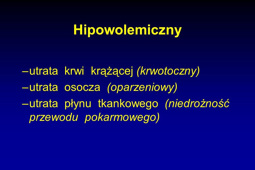 Hipowolemiczny –utrata krwi krążącej (krwotoczny) –utrata osocza (oparzeniowy) –utrata płynu tkankowego (niedrożność przewodu pokarmowego)