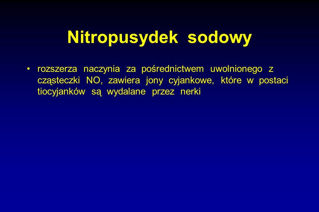 Nitropusydek sodowy rozszerza naczynia za pośrednictwem uwolnionego z cząsteczki NO, zawiera jony cyjankowe, które w postaci tiocyjanków są wydalane p