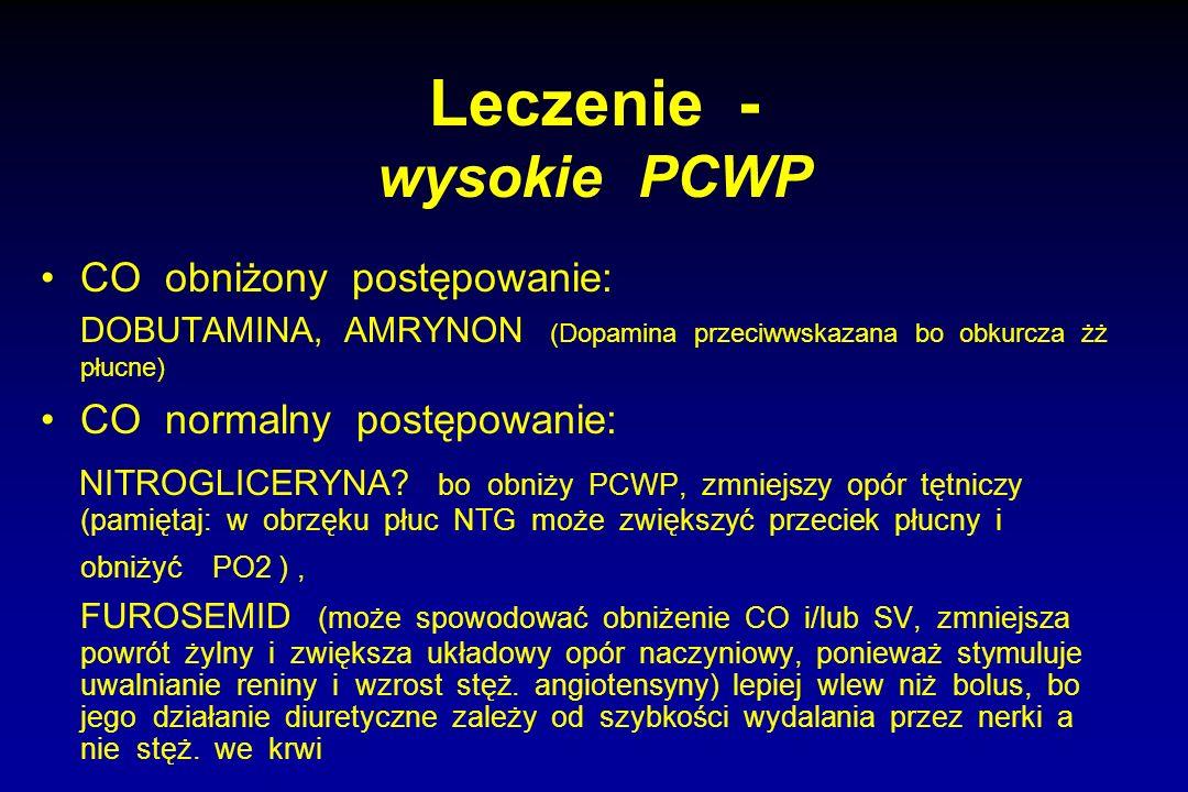 Leczenie - wysokie PCWP CO obniżony postępowanie: DOBUTAMINA, AMRYNON (Dopamina przeciwwskazana bo obkurcza żż płucne) CO normalny postępowanie: NITRO