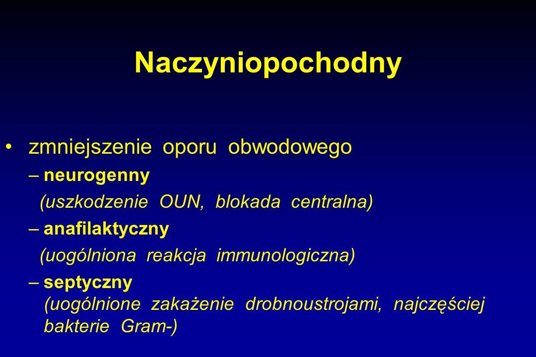 Naczyniopochodny zmniejszenie oporu obwodowego –neurogenny (uszkodzenie OUN, blokada centralna) –anafilaktyczny (uogólniona reakcja immunologiczna) –s