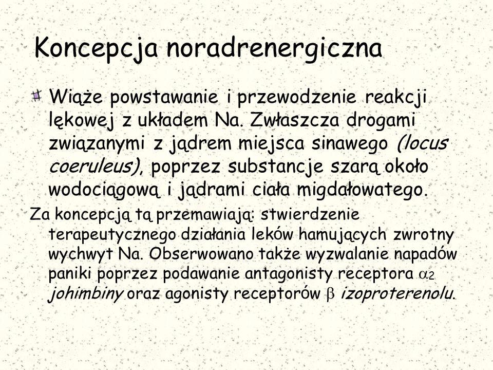 Koncepcja noradrenergiczna Wiąże powstawanie i przewodzenie reakcji lękowej z układem Na.
