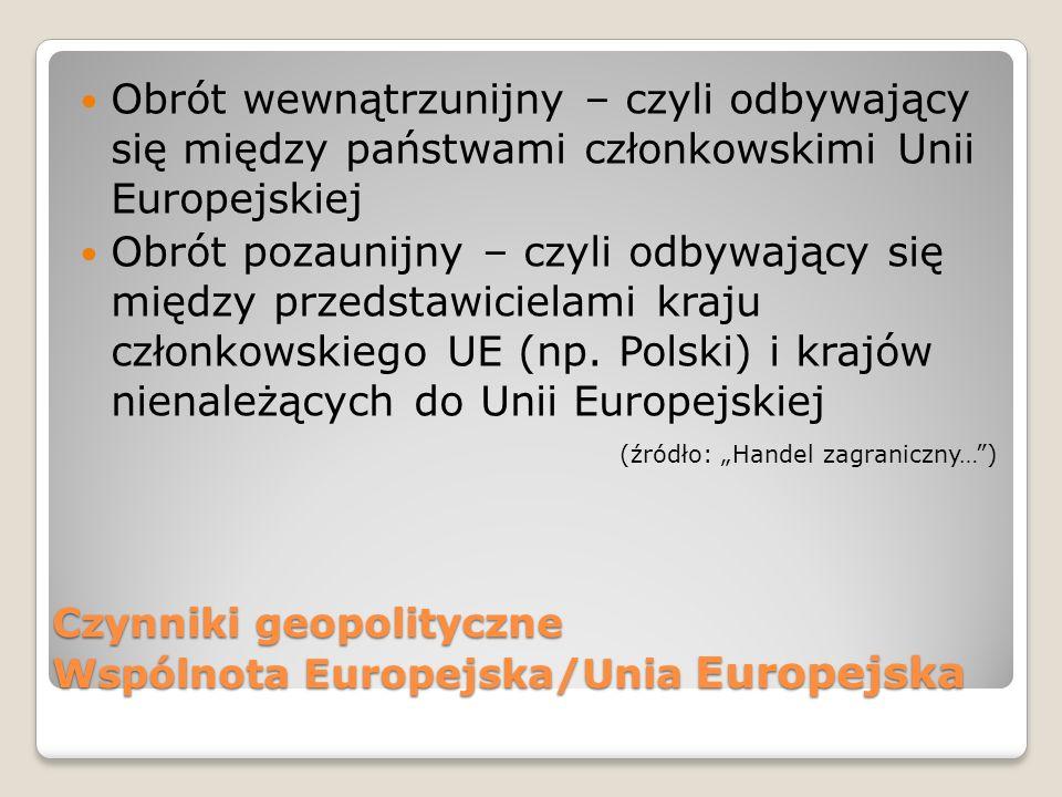 """Wspólnota Europejska/Unia Europejska """"Wspólna taryfa celna ustala jednolite wymagania celne na zewnętrznych granicach państw członkowskich stanowiących granicę celną UE."""