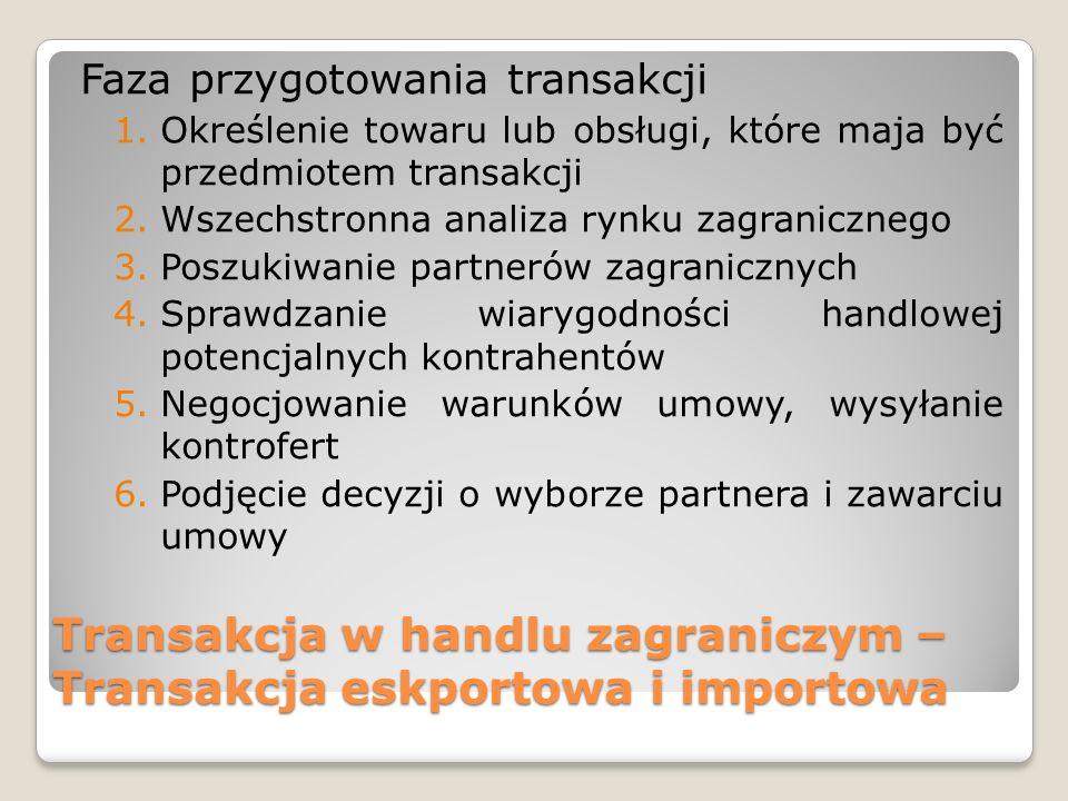 Transakcja w handlu zagraniczym – Transakcja eskportowa i importowa Faza realizacji transakcji 1.Zawarcie umowy głównej 2.Organizacja transportu na głównej drodze przewozu (własnymi środkami lub z pomocą spedytora i przewoźnika) 3.Ubezpieczenie od ryzyka związanego z transakcją, w tym np.