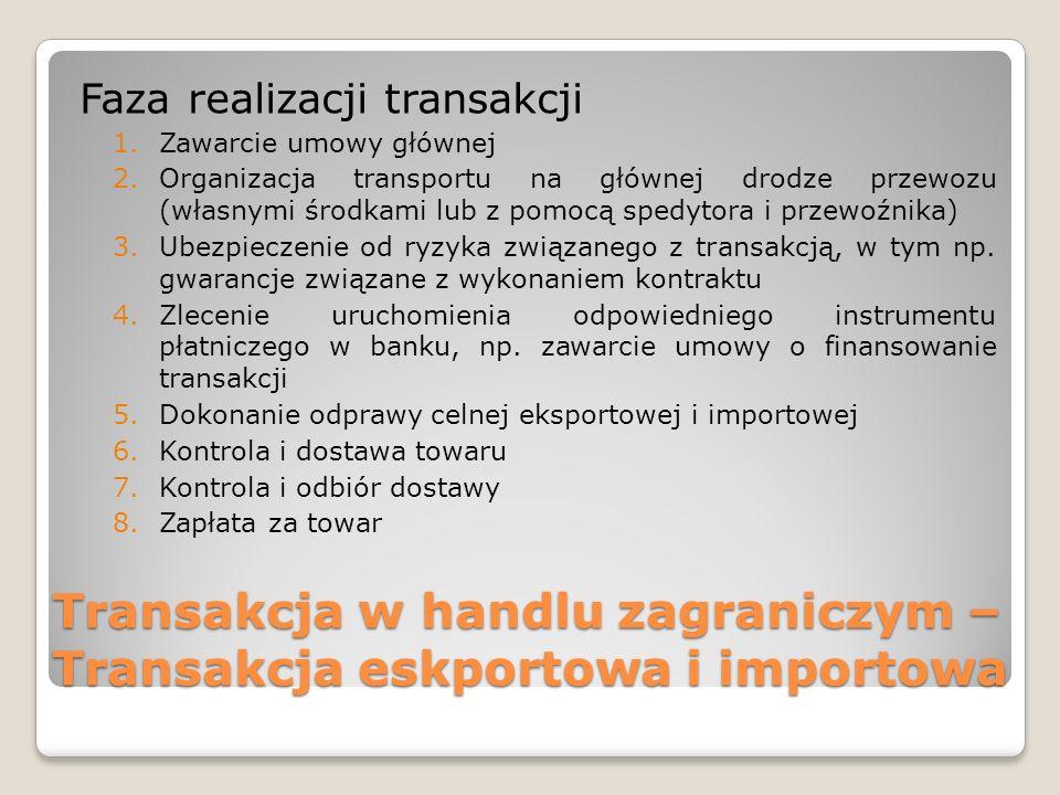 Transakcja w handlu zagraniczym – Transakcja eskportowa i importowa Zakończenie i likwidacja transakcji 1.Analiza dokumentów pod kątem ich zgodności i prawidłowości 2.Analiza ekonomiczna transakcji i jej przebiegu 3.Rozstrzygnięcie spraw spornych 4.Archiwizacja dokumentów