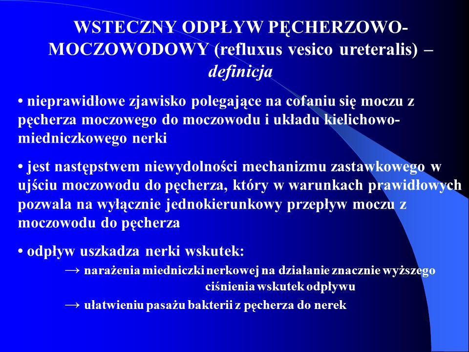 WSTECZNY ODPŁYW PĘCHERZOWO- MOCZOWODOWY (refluxus vesico ureteralis) – definicja nieprawidłowe zjawisko polegające na cofaniu się moczu z pęcherza moc