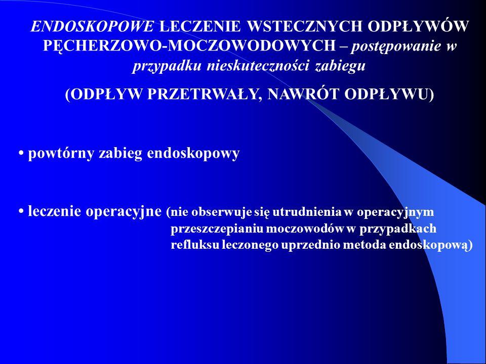 ENDOSKOPOWE LECZENIE WSTECZNYCH ODPŁYWÓW PĘCHERZOWO-MOCZOWODOWYCH – postępowanie w przypadku nieskuteczności zabiegu (ODPŁYW PRZETRWAŁY, NAWRÓT ODPŁYW