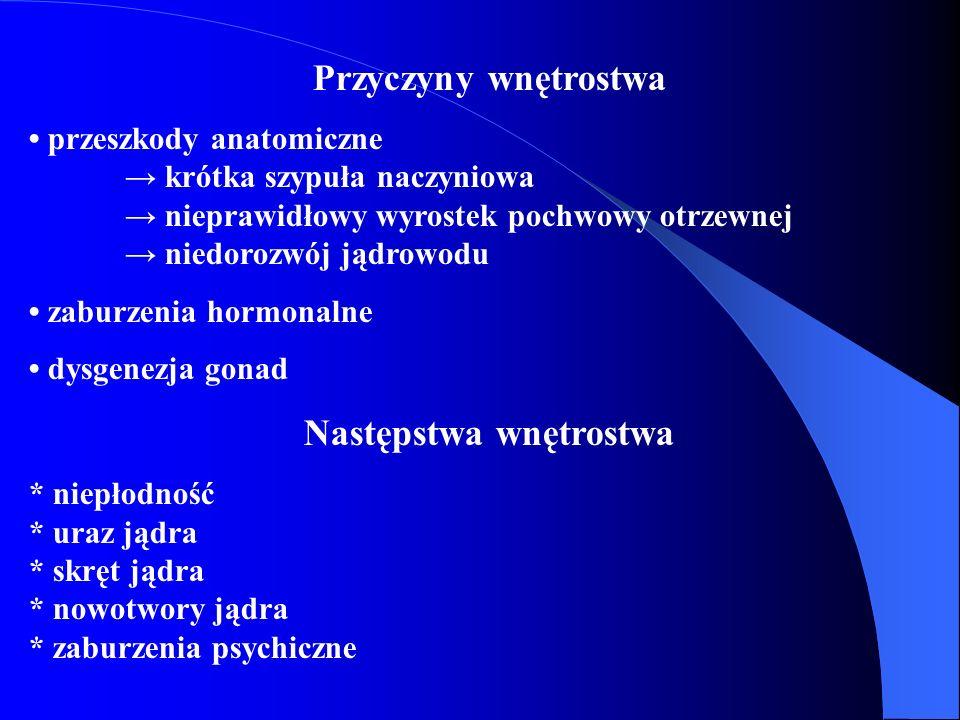 Przyczyny wnętrostwa przeszkody anatomiczne → krótka szypuła naczyniowa → nieprawidłowy wyrostek pochwowy otrzewnej → niedorozwój jądrowodu zaburzenia