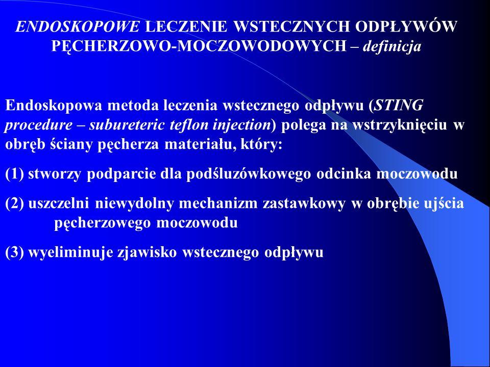 ENDOSKOPOWE LECZENIE WSTECZNYCH ODPŁYWÓW PĘCHERZOWO-MOCZOWODOWYCH – definicja Endoskopowa metoda leczenia wstecznego odpływu (STING procedure – subure
