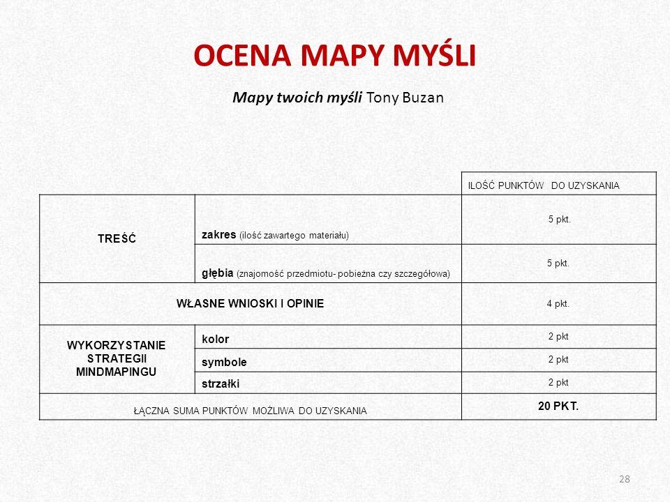 OCENA MAPY MYŚLI Mapy twoich myśli Tony Buzan ILOŚĆ PUNKTÓW DO UZYSKANIA TREŚĆ zakres (ilość zawartego materiału) 5 pkt. głębia (znajomość przedmiotu-