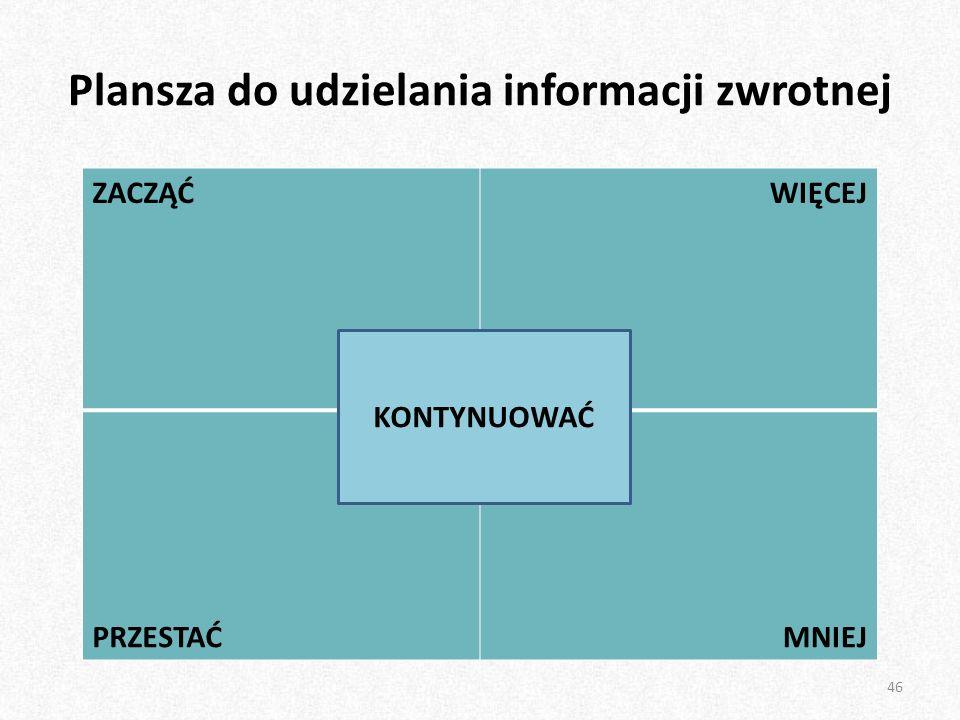 Plansza do udzielania informacji zwrotnej ZACZĄĆWIĘCEJ PRZESTAĆMNIEJ 46 KONTYNUOWAĆ