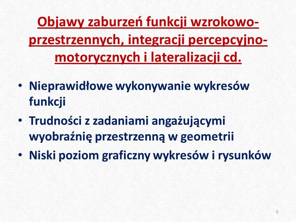 Objawy zaburzeń funkcji wzrokowo- przestrzennych, integracji percepcyjno- motorycznych i lateralizacji cd. Nieprawidłowe wykonywanie wykresów funkcji