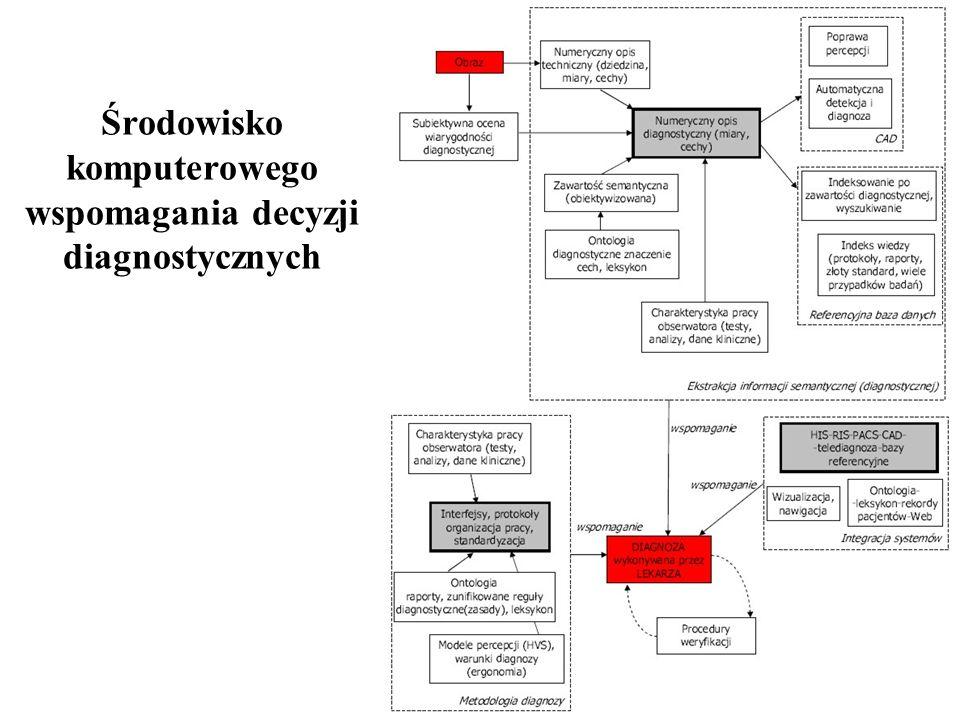 33 Baza wiedzy: Konstrukcja właściwej bazy wiedzy jest podstawą poprawnego funkcjonowania systemu ekspertowego.