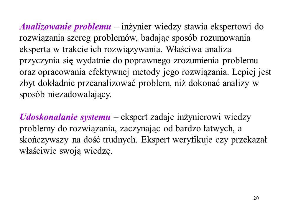 20 Analizowanie problemu – inżynier wiedzy stawia ekspertowi do rozwiązania szereg problemów, badając sposób rozumowania eksperta w trakcie ich rozwiązywania.