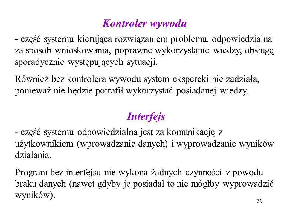 30 Kontroler wywodu - część systemu kierująca rozwiązaniem problemu, odpowiedzialna za sposób wnioskowania, poprawne wykorzystanie wiedzy, obsługę sporadycznie występujących sytuacji.