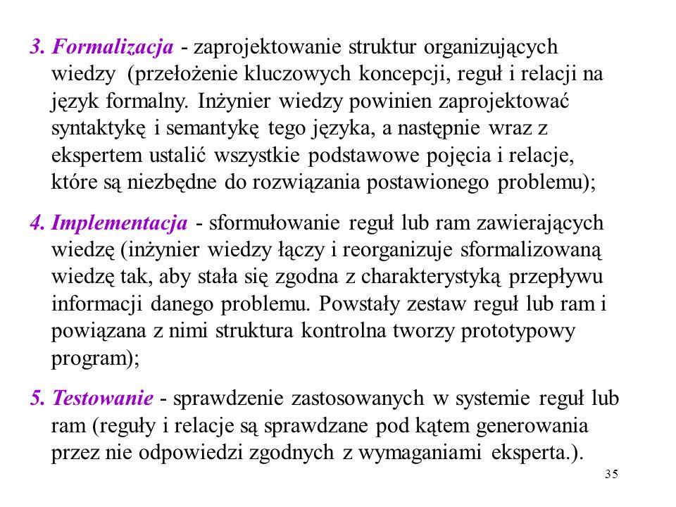 35 3.Formalizacja - zaprojektowanie struktur organizujących wiedzy (przełożenie kluczowych koncepcji, reguł i relacji na język formalny.