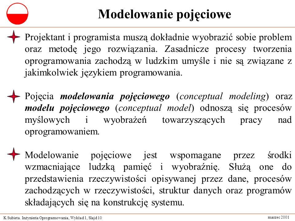 K.Subieta. Inżynieria Oprogramowania, Wykład 1, Slajd 10 marzec 2001 Modelowanie pojęciowe Projektant i programista muszą dokładnie wyobrazić sobie pr
