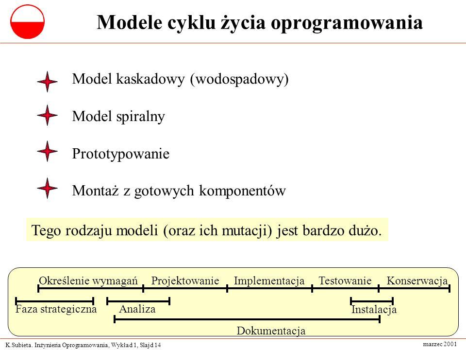K.Subieta. Inżynieria Oprogramowania, Wykład 1, Slajd 14 marzec 2001 Modele cyklu życia oprogramowania Model kaskadowy (wodospadowy) Model spiralny Pr