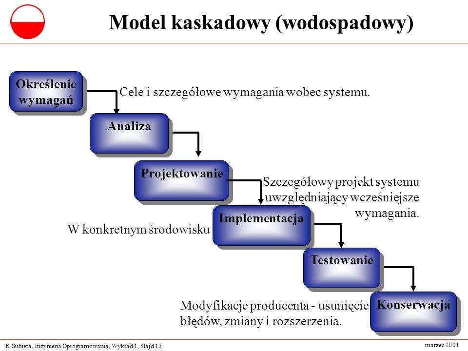 K.Subieta. Inżynieria Oprogramowania, Wykład 1, Slajd 15 marzec 2001 Model kaskadowy (wodospadowy) Określenie wymagań Określenie wymagań Projektowanie