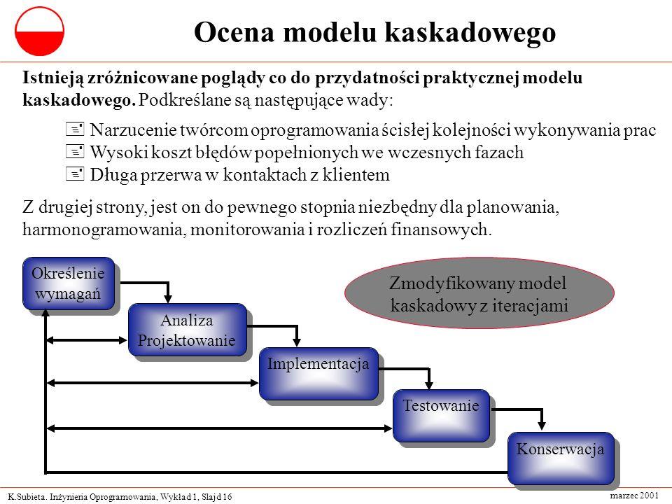 K.Subieta. Inżynieria Oprogramowania, Wykład 1, Slajd 16 marzec 2001 Ocena modelu kaskadowego  Narzucenie twórcom oprogramowania ścisłej kolejności w