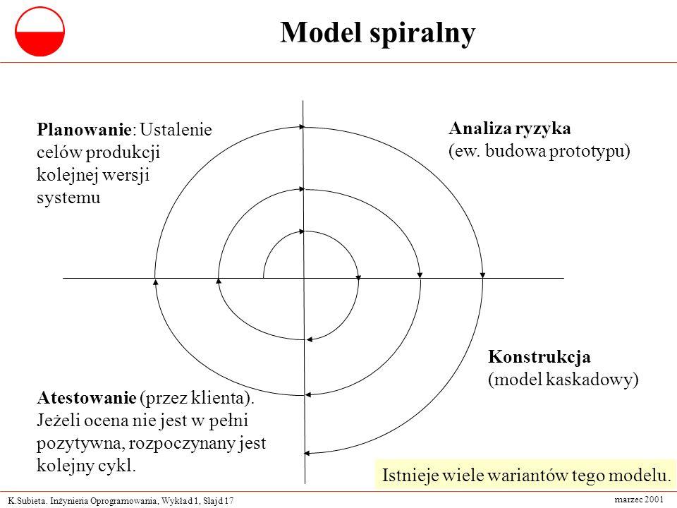 K.Subieta. Inżynieria Oprogramowania, Wykład 1, Slajd 17 marzec 2001 Model spiralny Istnieje wiele wariantów tego modelu. Planowanie: Ustalenie celów