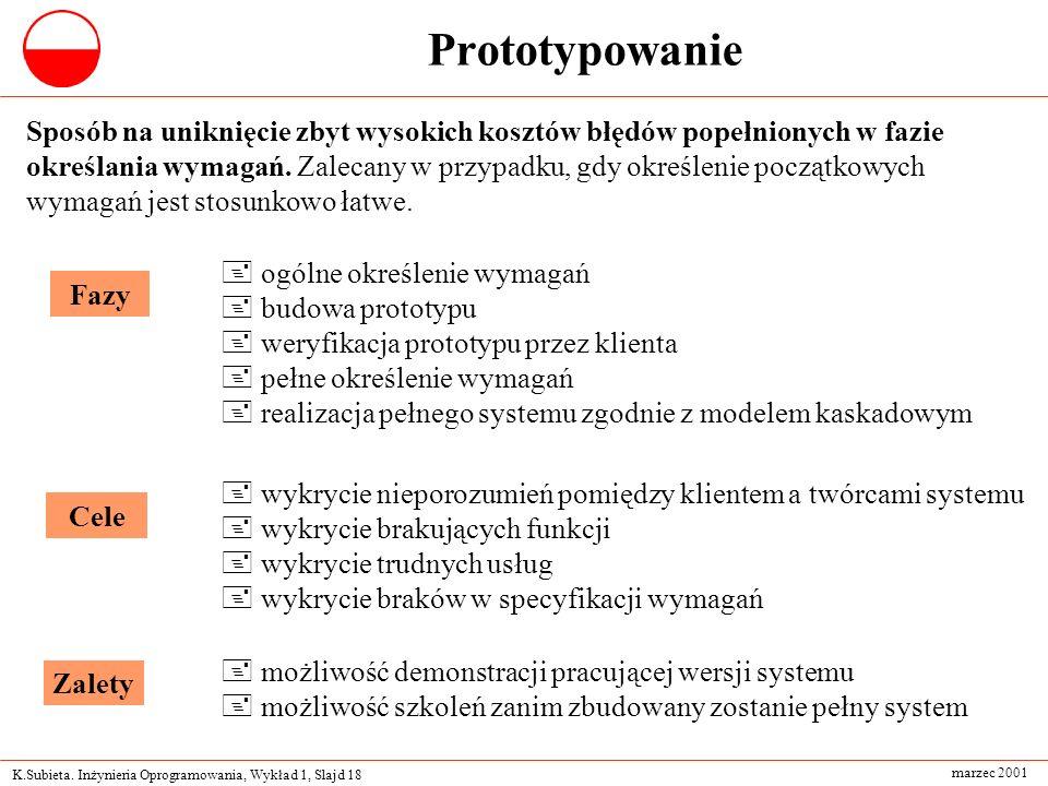 K.Subieta. Inżynieria Oprogramowania, Wykład 1, Slajd 18 marzec 2001 Prototypowanie Sposób na uniknięcie zbyt wysokich kosztów błędów popełnionych w f
