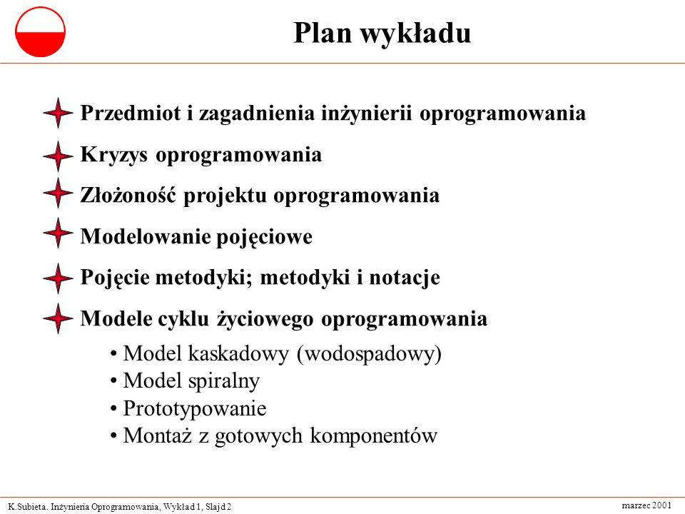 K.Subieta. Inżynieria Oprogramowania, Wykład 1, Slajd 2 marzec 2001 Plan wykładu Przedmiot i zagadnienia inżynierii oprogramowania Kryzys oprogramowan