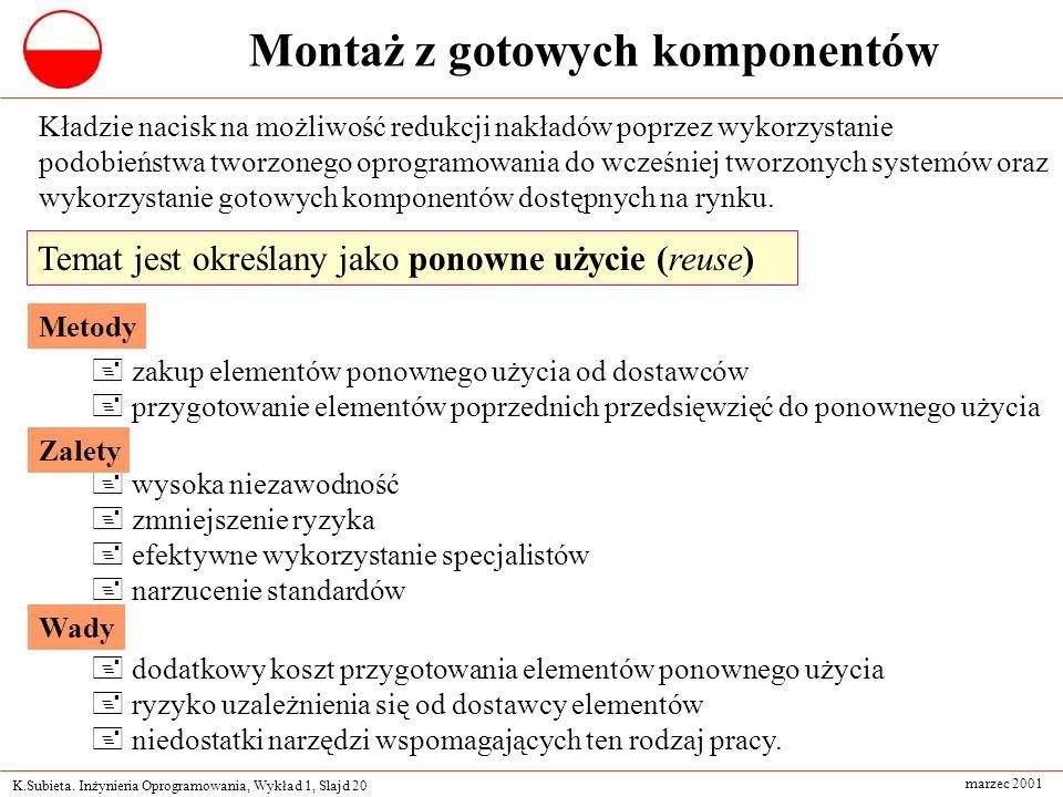K.Subieta. Inżynieria Oprogramowania, Wykład 1, Slajd 20 marzec 2001 Montaż z gotowych komponentów Kładzie nacisk na możliwość redukcji nakładów poprz