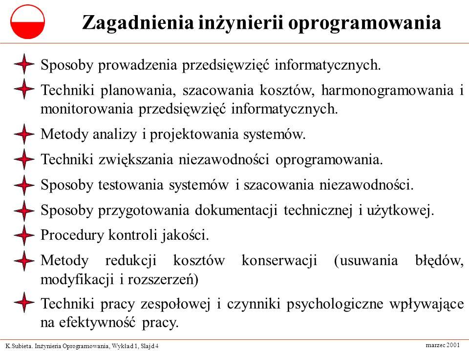 K.Subieta. Inżynieria Oprogramowania, Wykład 1, Slajd 4 marzec 2001 Zagadnienia inżynierii oprogramowania Sposoby prowadzenia przedsięwzięć informatyc