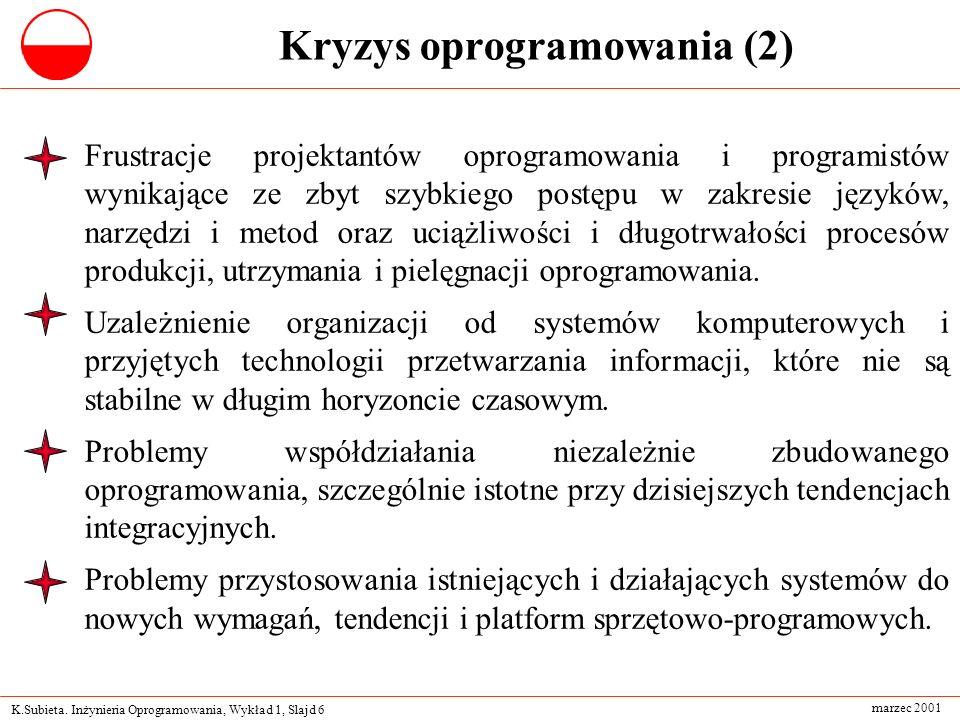K.Subieta. Inżynieria Oprogramowania, Wykład 1, Slajd 6 marzec 2001 Kryzys oprogramowania (2) Frustracje projektantów oprogramowania i programistów wy