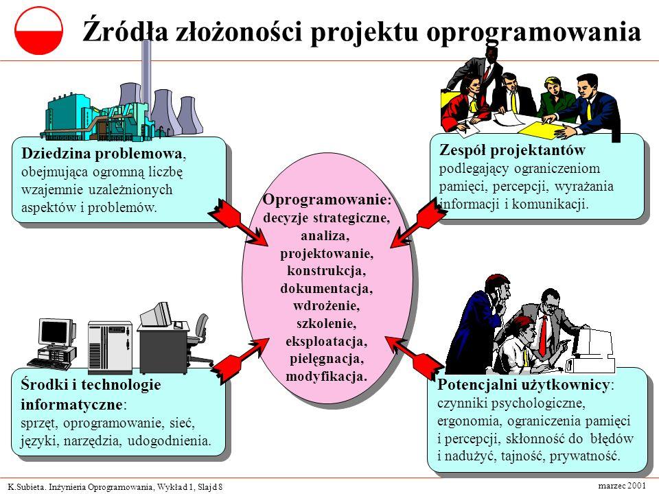 K.Subieta.Inżynieria Oprogramowania, Wykład 1, Slajd 9 marzec 2001 Jak walczyć ze złożonością .