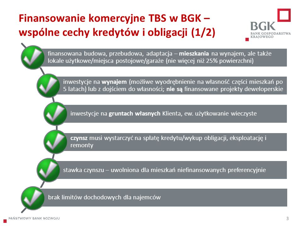 204/204/204 218/32/56 118/126/132 183/32/51 227/30/54 3 Finansowanie komercyjne TBS w BGK – wspólne cechy kredytów i obligacji (1/2) finansowana budow