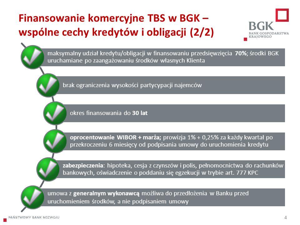 204/204/204 218/32/56 118/126/132 183/32/51 227/30/54 4 Finansowanie komercyjne TBS w BGK – wspólne cechy kredytów i obligacji (2/2) maksymalny udział