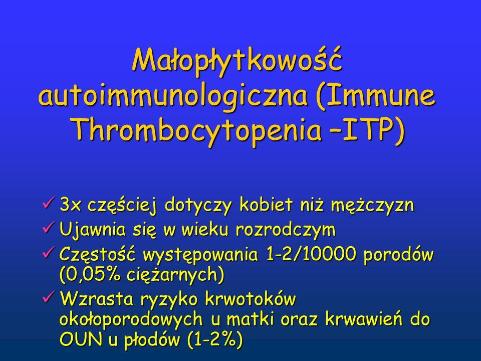 Małopłytkowość autoimmunologiczna (Immune Thrombocytopenia –ITP) 3x częściej dotyczy kobiet niż mężczyzn 3x częściej dotyczy kobiet niż mężczyzn Ujawnia się w wieku rozrodczym Ujawnia się w wieku rozrodczym Częstość występowania 1-2/10000 porodów (0,05% ciężarnych) Częstość występowania 1-2/10000 porodów (0,05% ciężarnych) Wzrasta ryzyko krwotoków okołoporodowych u matki oraz krwawień do OUN u płodów (1-2%) Wzrasta ryzyko krwotoków okołoporodowych u matki oraz krwawień do OUN u płodów (1-2%)
